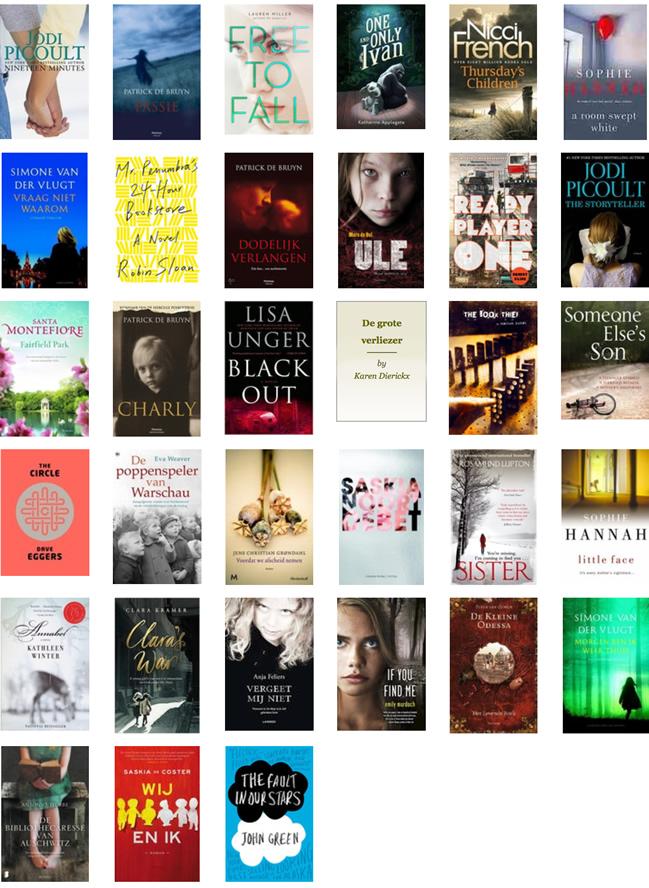 Boeken van 2014